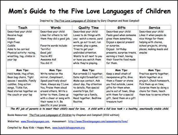 5 languages of love- children